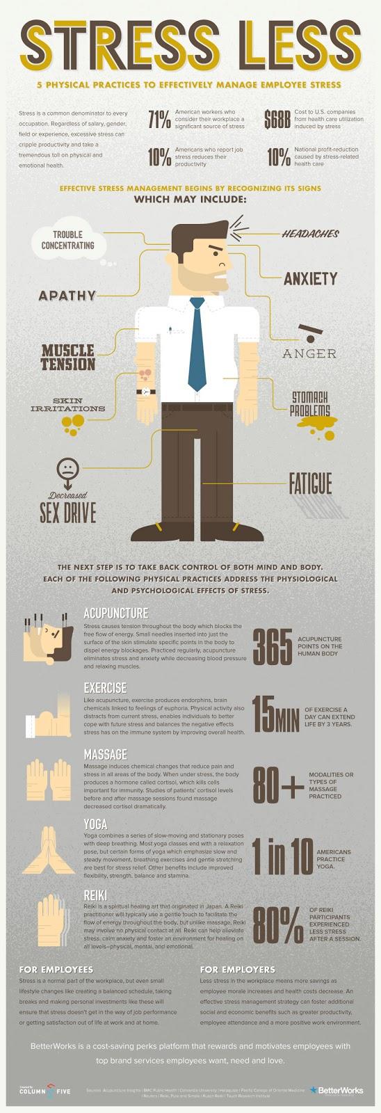 Come ridurre lo stress da lavoro [infografica]