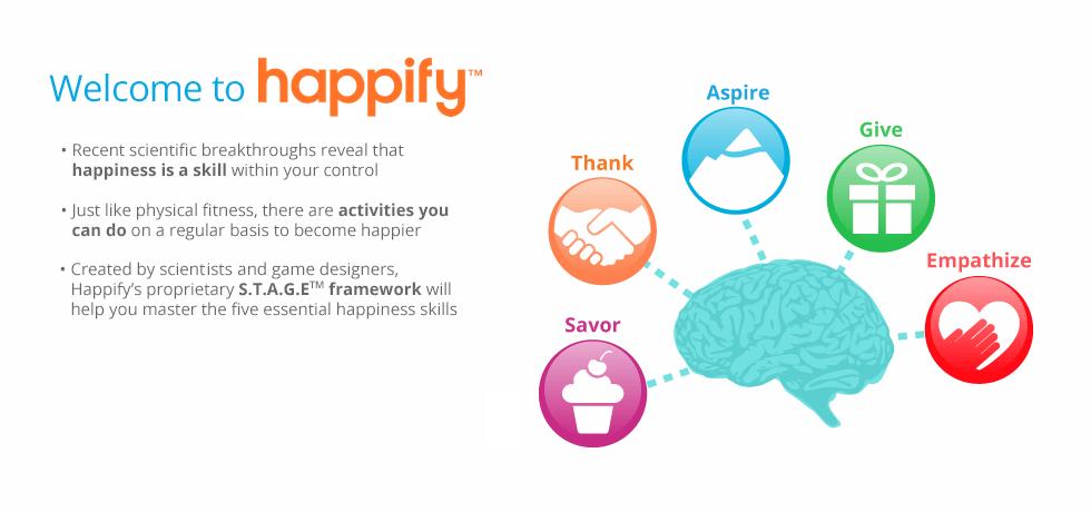 happify_1